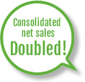 Consolidated net sales Doubled!