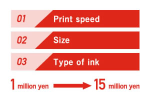 01 Print speed 02 Size 03 Type of ink 1 million yen 15 million yen